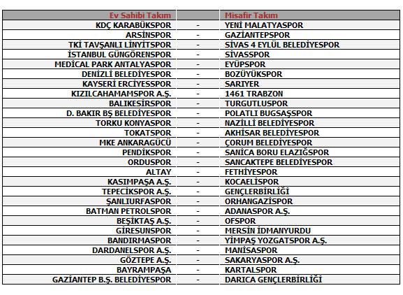 Belediyespor'un Türkiye Kupası 3. Tur'daki rakibi: Orduspor